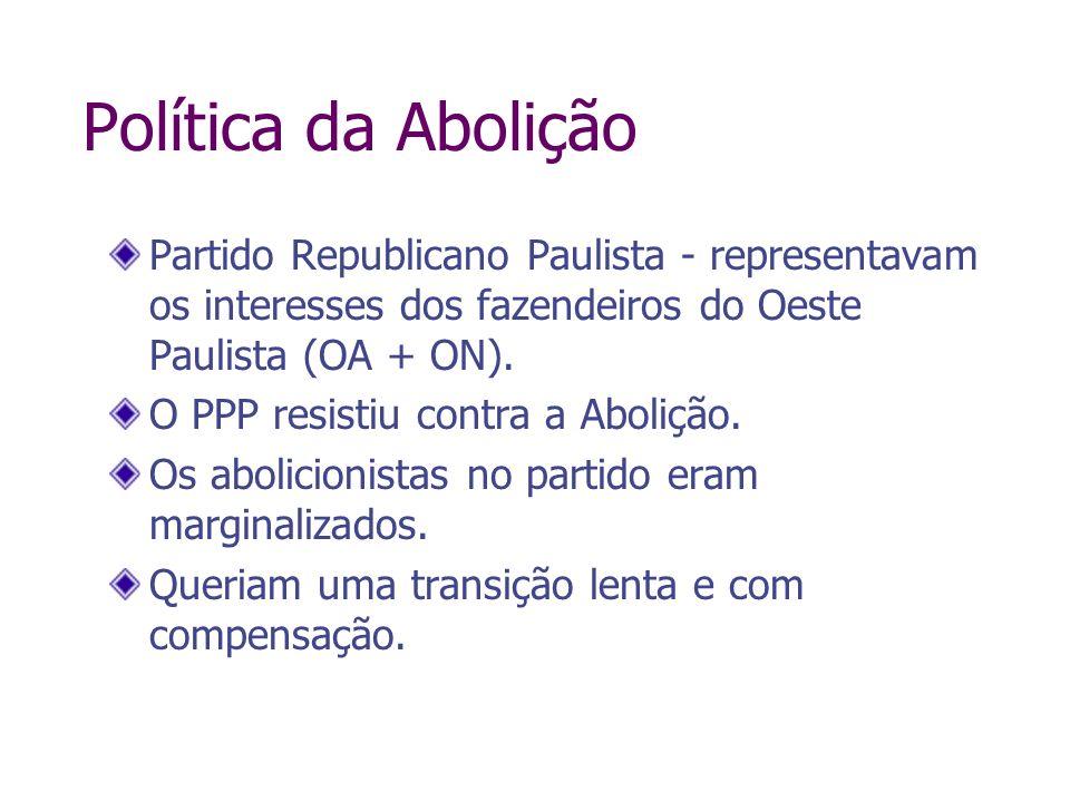Política da AboliçãoPartido Republicano Paulista - representavam os interesses dos fazendeiros do Oeste Paulista (OA + ON).