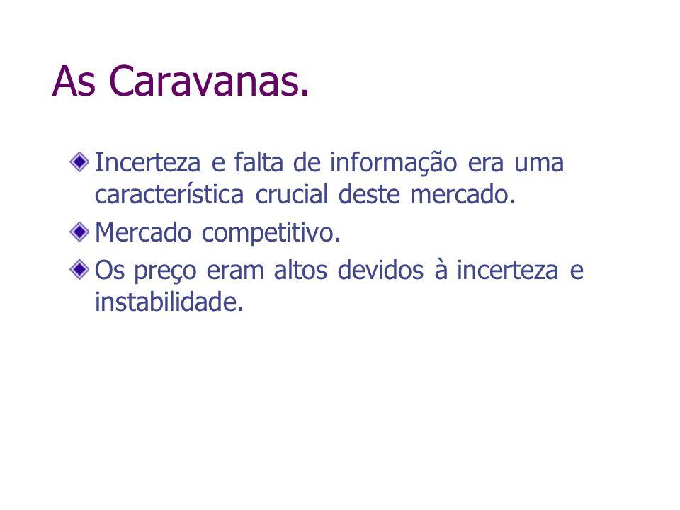 As Caravanas.Incerteza e falta de informação era uma característica crucial deste mercado. Mercado competitivo.