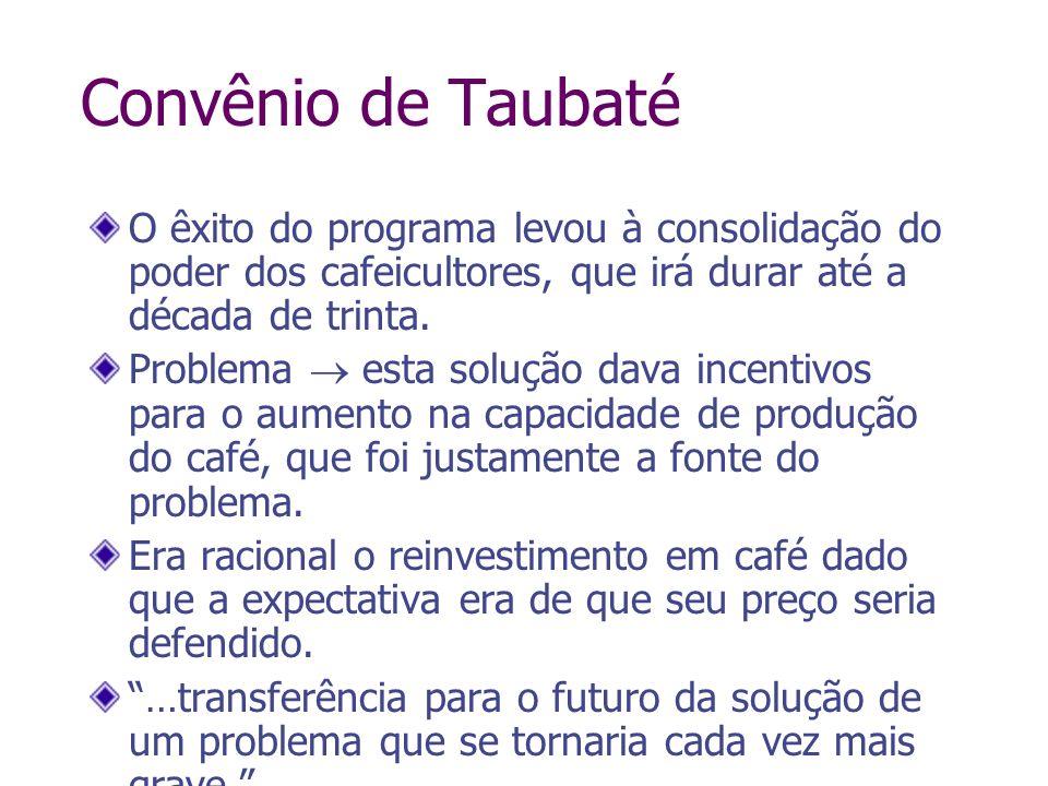Convênio de TaubatéO êxito do programa levou à consolidação do poder dos cafeicultores, que irá durar até a década de trinta.