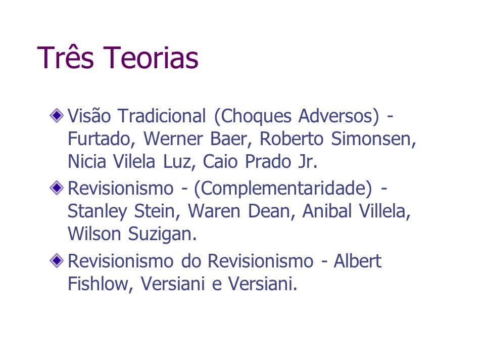 Três TeoriasVisão Tradicional (Choques Adversos) - Furtado, Werner Baer, Roberto Simonsen, Nicia Vilela Luz, Caio Prado Jr.
