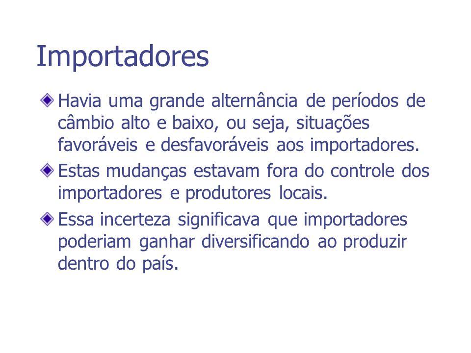 ImportadoresHavia uma grande alternância de períodos de câmbio alto e baixo, ou seja, situações favoráveis e desfavoráveis aos importadores.