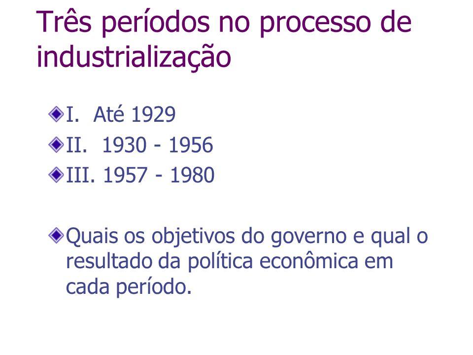 Três períodos no processo de industrialização