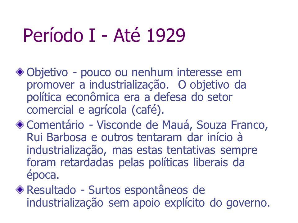 Período I - Até 1929