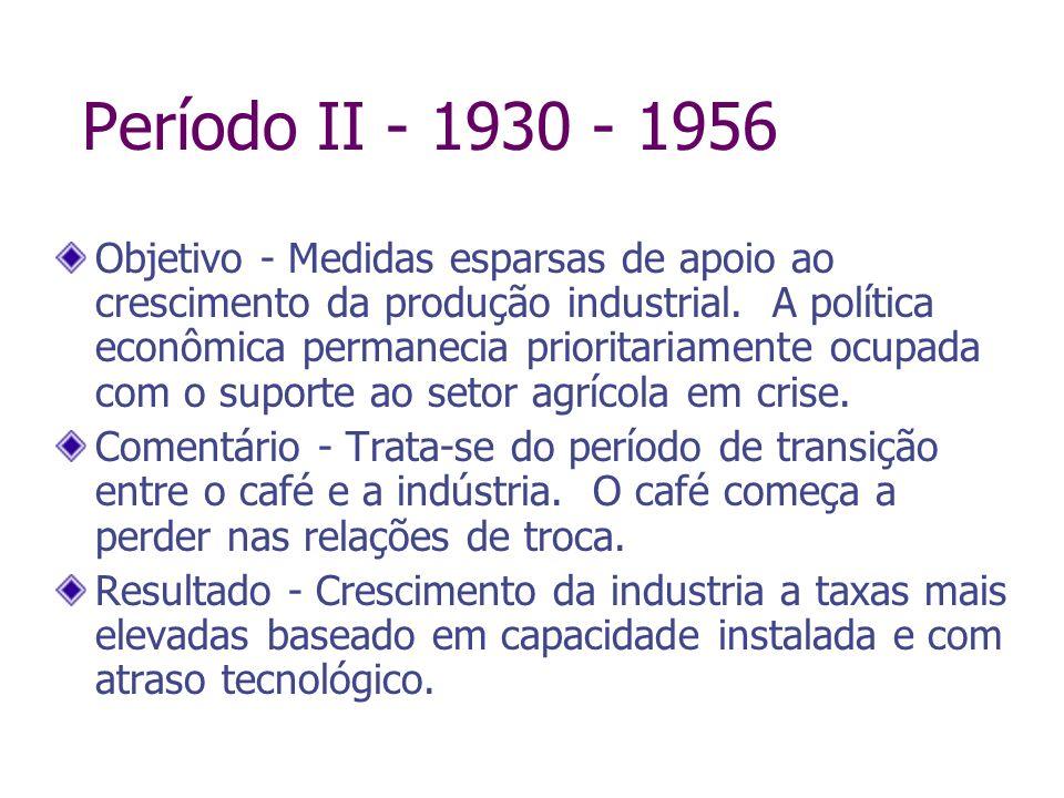 Período II - 1930 - 1956