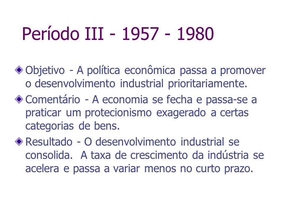 Período III - 1957 - 1980 Objetivo - A política econômica passa a promover o desenvolvimento industrial prioritariamente.
