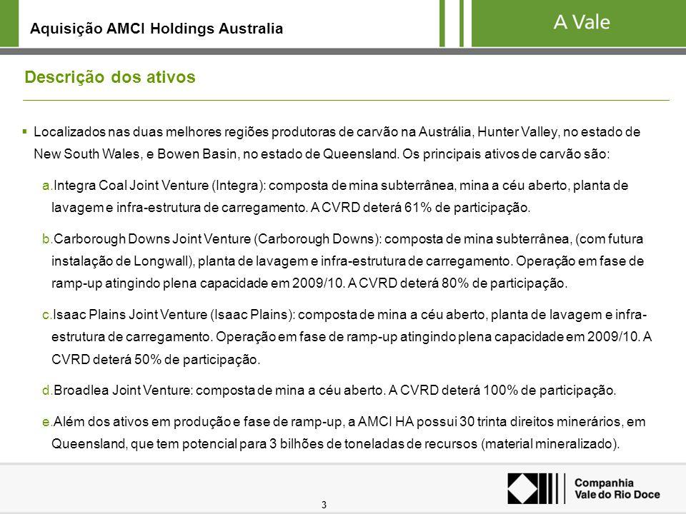 Descrição dos ativos Aquisição AMCI Holdings Australia