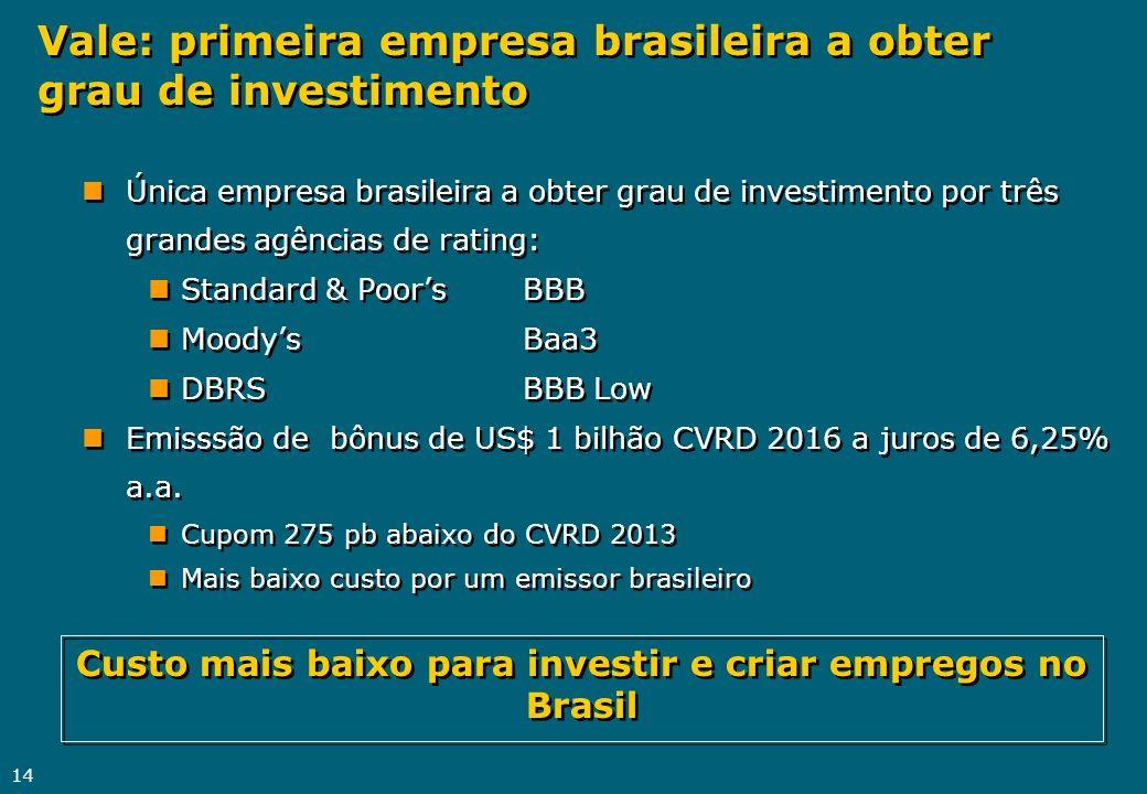 Vale: primeira empresa brasileira a obter grau de investimento