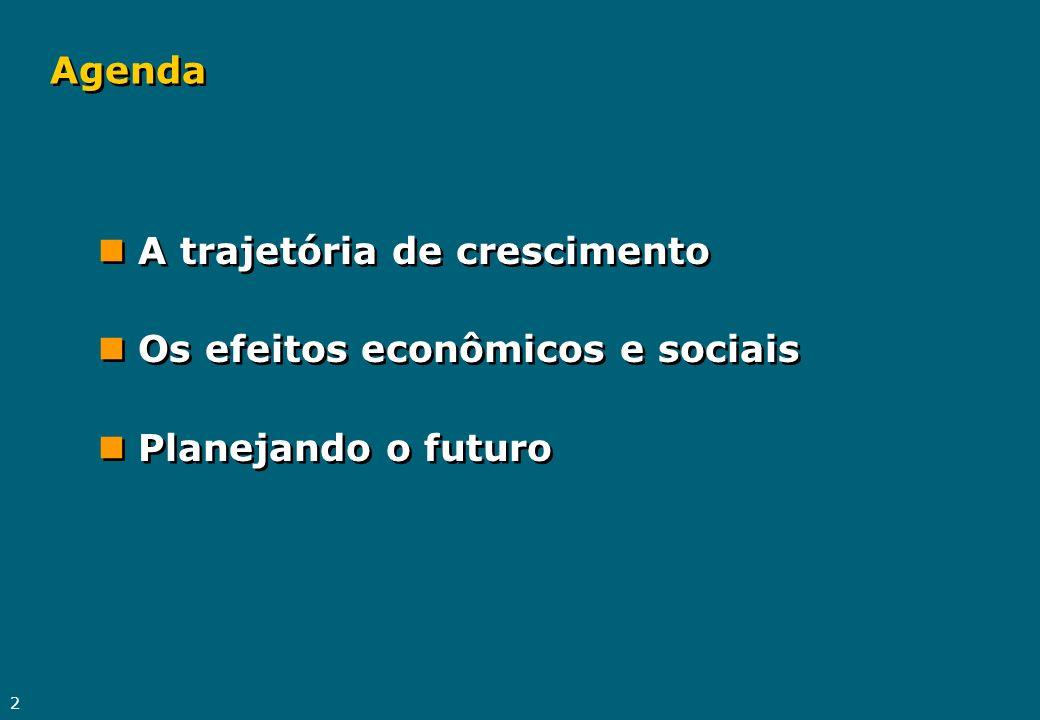 Agenda A trajetória de crescimento Os efeitos econômicos e sociais Planejando o futuro