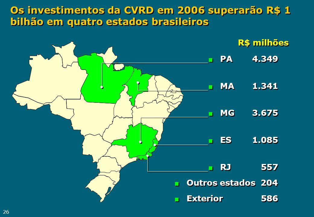 Os investimentos da CVRD em 2006 superarão R$ 1 bilhão em quatro estados brasileiros