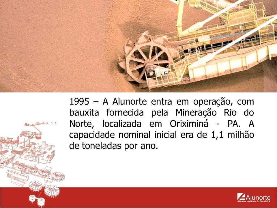 1995 – A Alunorte entra em operação, com bauxita fornecida pela Mineração Rio do Norte, localizada em Oriximiná - PA.