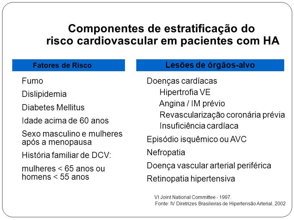 Fonte: IV Diretrizes Brasileiras de Hipertensão Arterial, 2002