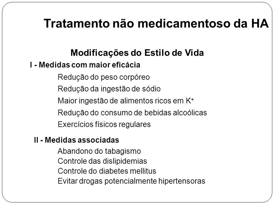 Tratamento não medicamentoso da HA