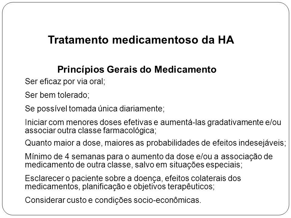 Tratamento medicamentoso da HA Princípios Gerais do Medicamento