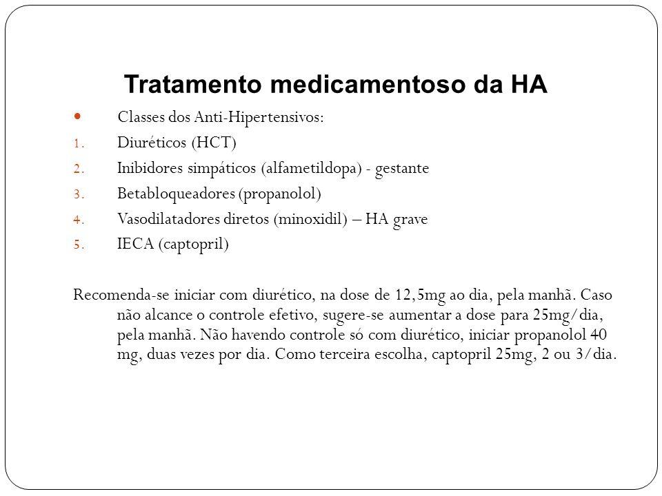 Tratamento medicamentoso da HA