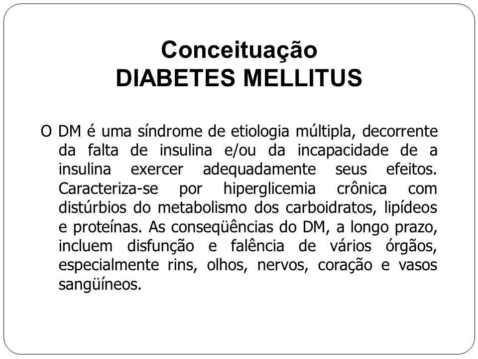 Conceituação DIABETES MELLITUS