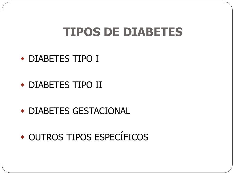 TIPOS DE DIABETES DIABETES TIPO I DIABETES TIPO II