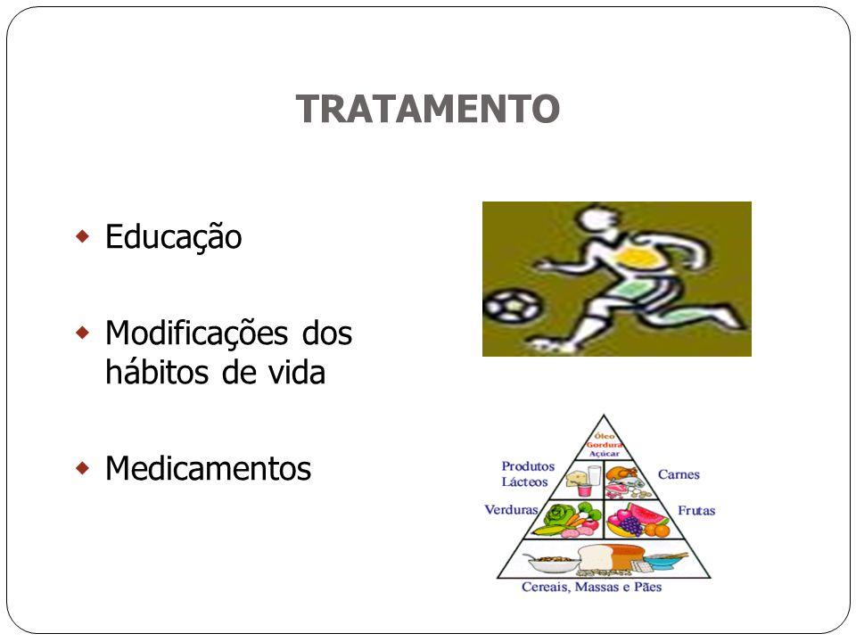 TRATAMENTO Educação Modificações dos hábitos de vida Medicamentos