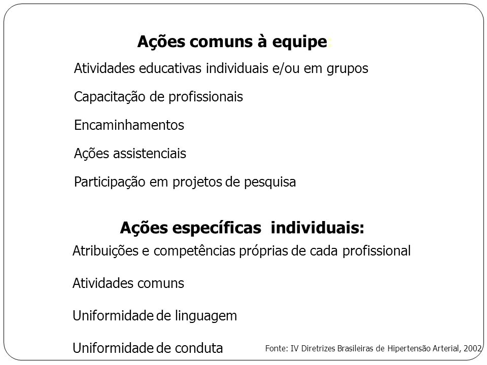 Ações específicas individuais: