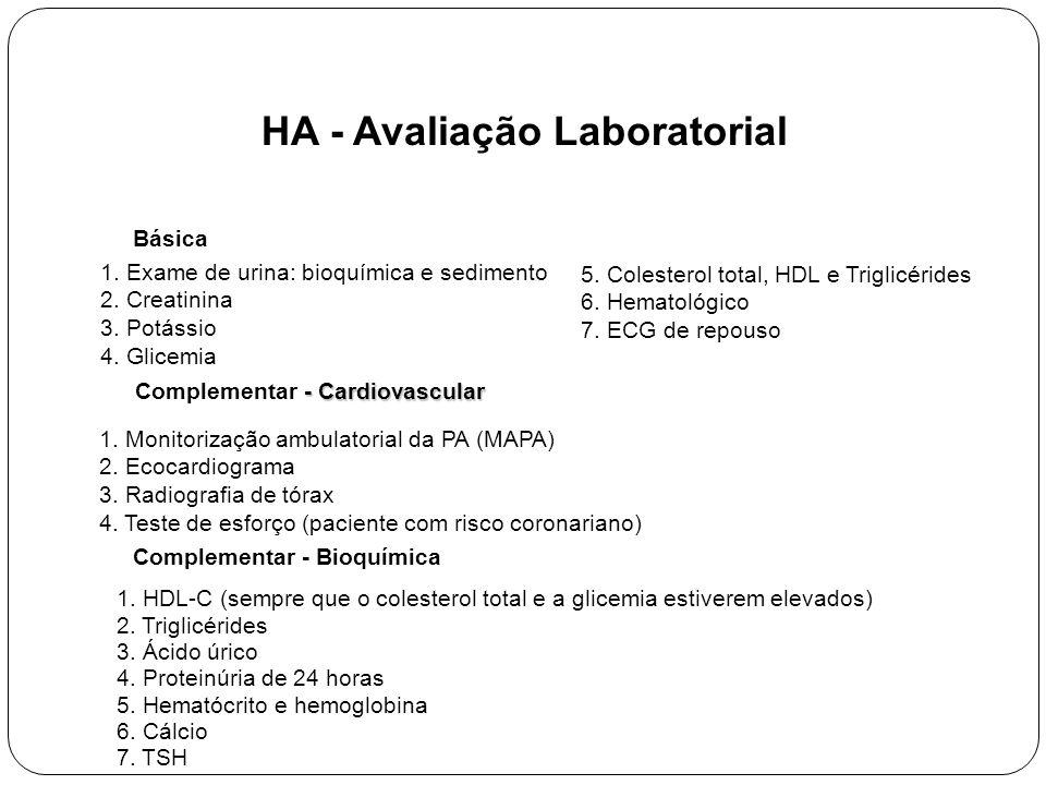 HA - Avaliação Laboratorial
