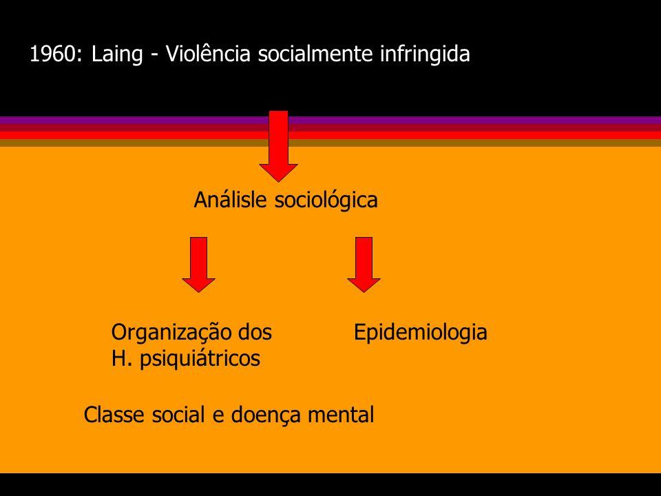 1960: Laing - Violência socialmente infringida