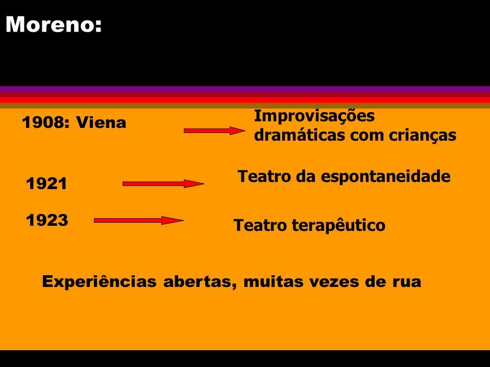 Moreno: Improvisações dramáticas com crianças 1908: Viena