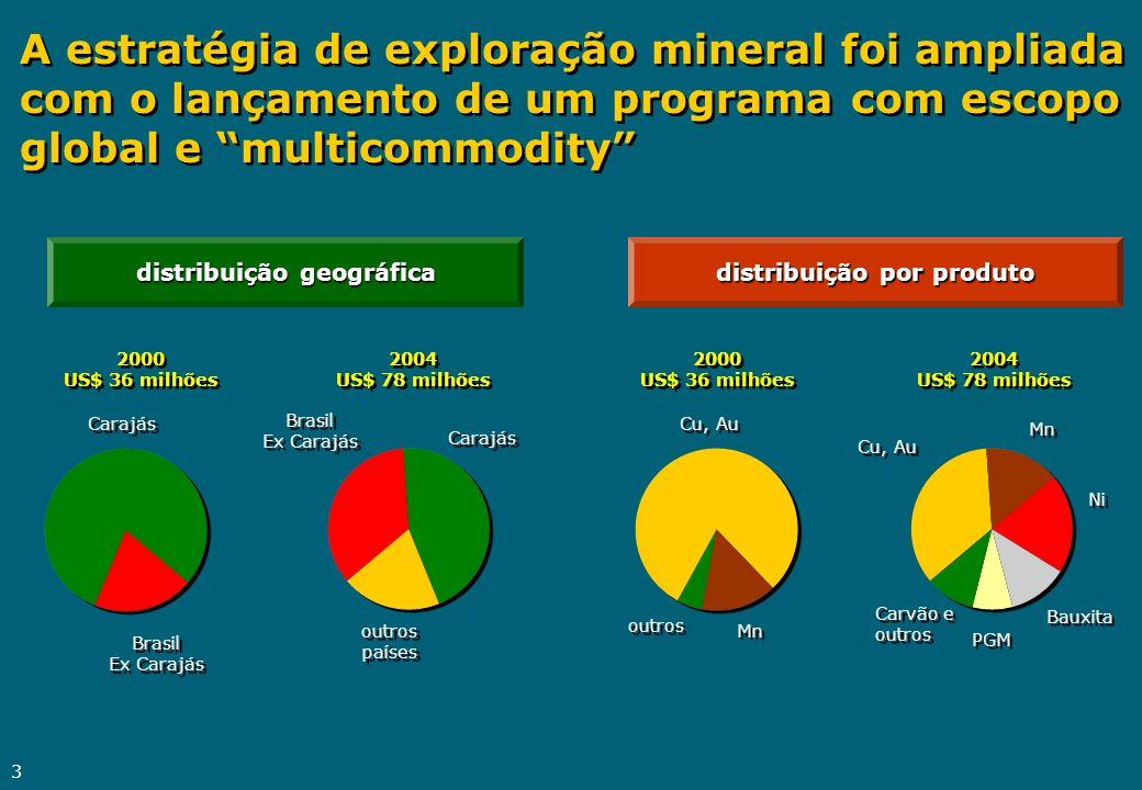 distribuição geográfica distribuição por produto