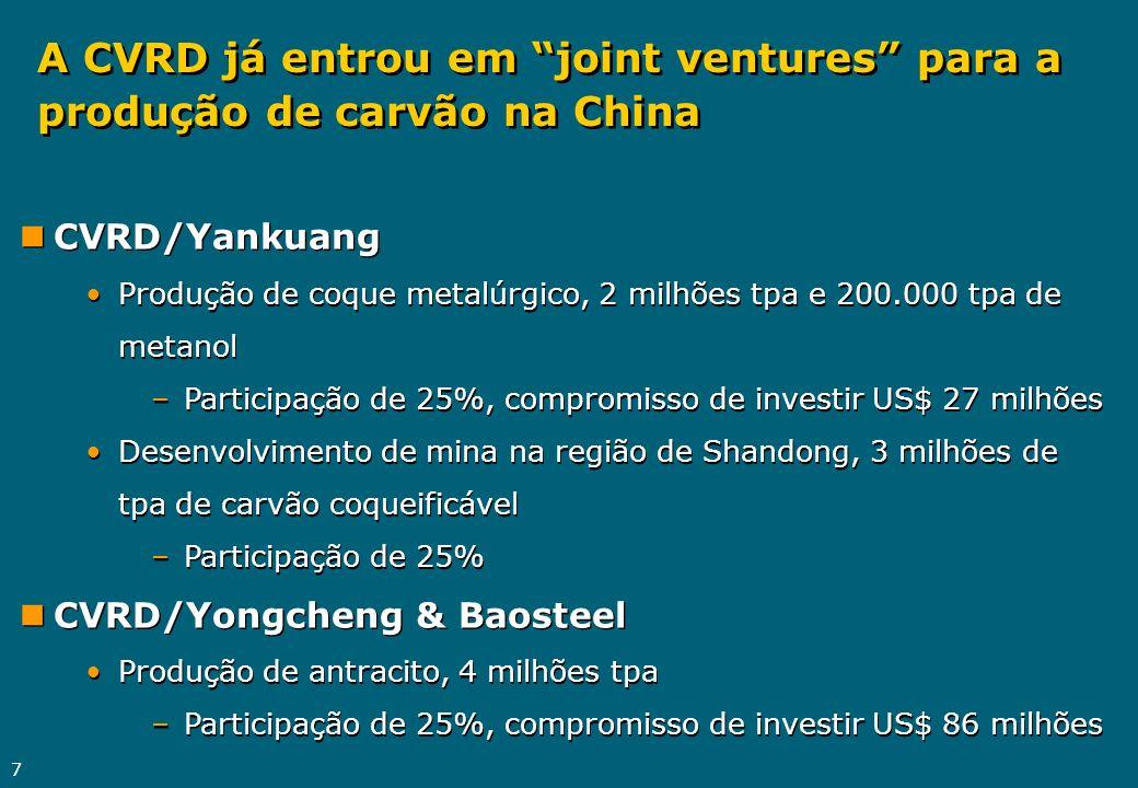 A CVRD já entrou em joint ventures para a produção de carvão na China