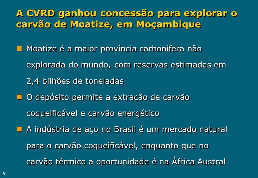 A CVRD ganhou concessão para explorar o carvão de Moatize, em Moçambique