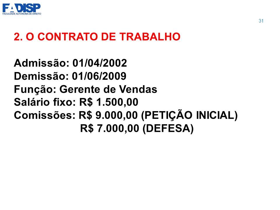 Função: Gerente de Vendas Salário fixo: R$ 1.500,00