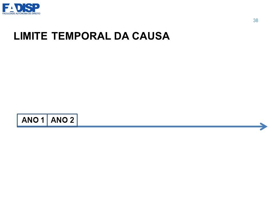 LIMITE TEMPORAL DA CAUSA ANO 1 ANO 2