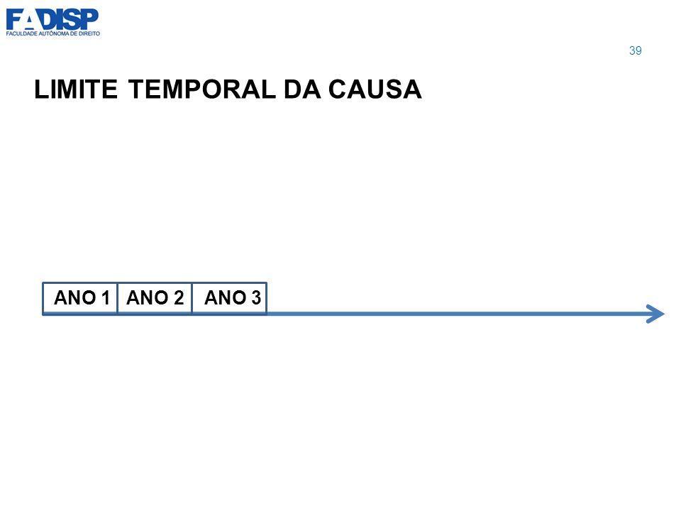 LIMITE TEMPORAL DA CAUSA ANO 1 ANO 2 ANO 3
