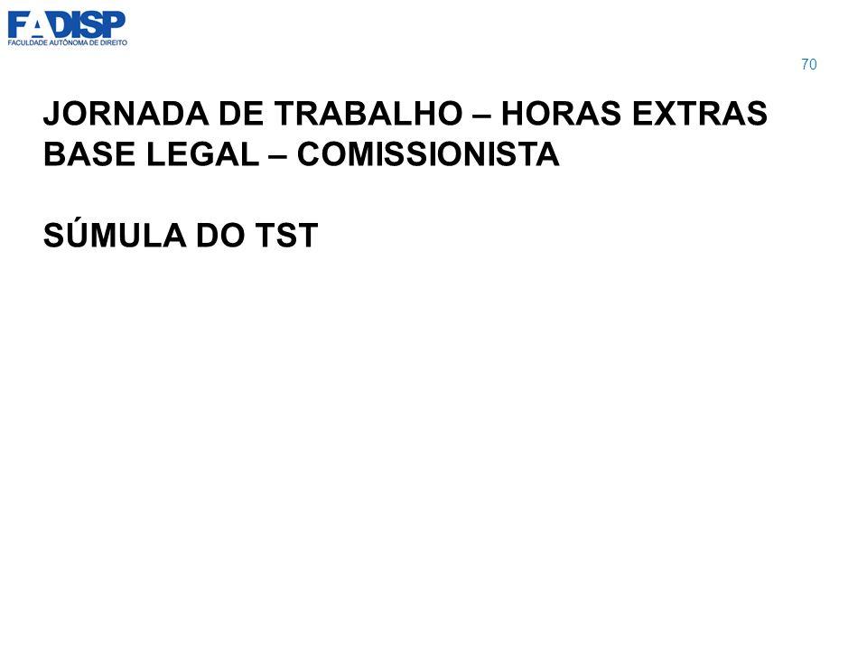 JORNADA DE TRABALHO – HORAS EXTRAS BASE LEGAL – COMISSIONISTA