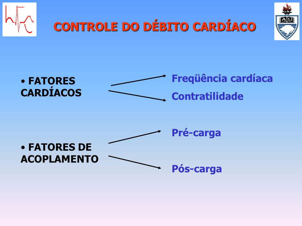 CONTROLE DO DÉBITO CARDÍACO