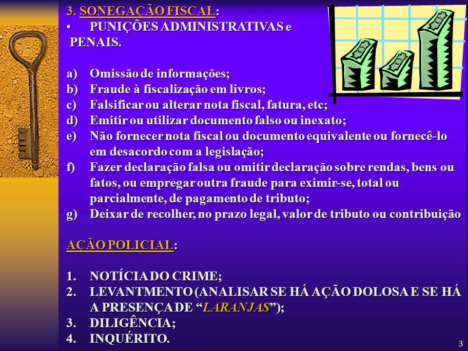 3. SONEGAÇÃO FISCAL: PUNIÇÕES ADMINISTRATIVAS e. PENAIS. Omissão de informações; Fraude à fiscalização em livros;