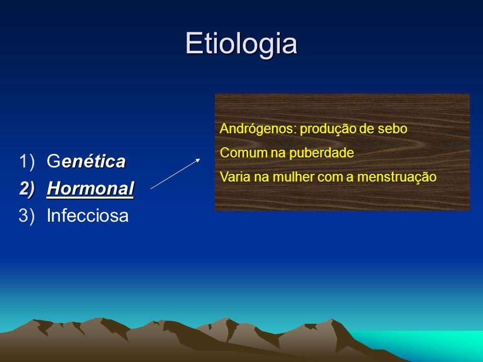 Etiologia Genética Hormonal Infecciosa Andrógenos: produção de sebo