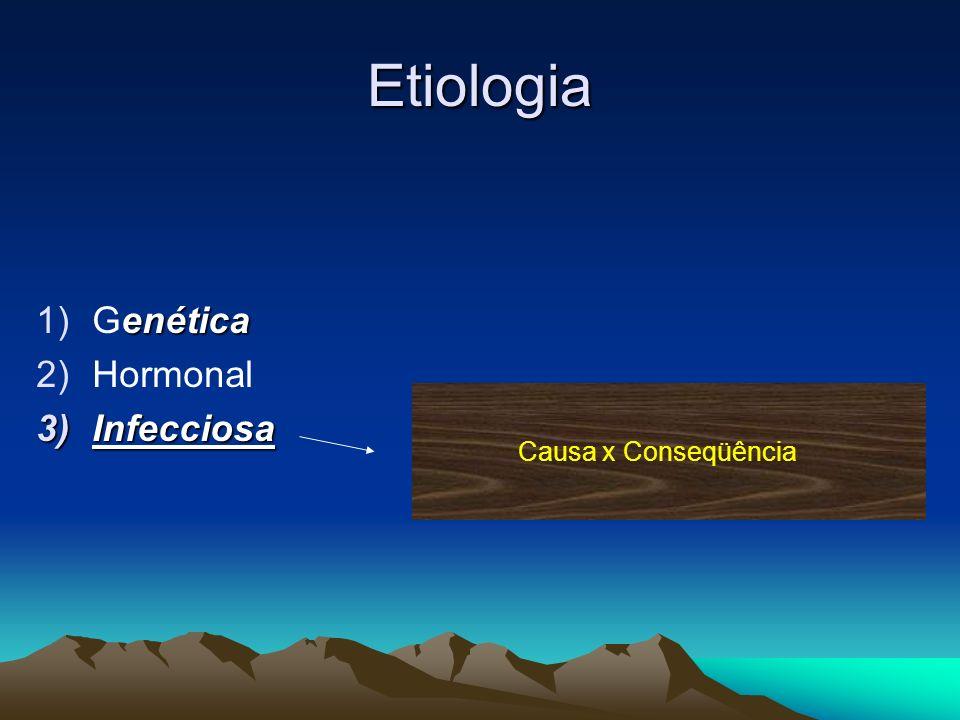 Etiologia Genética Hormonal Infecciosa Causa x Conseqüência