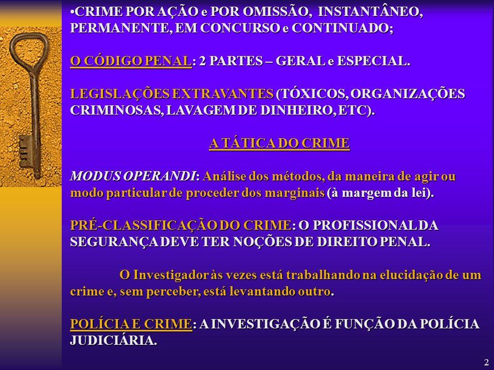 CRIME POR AÇÃO e POR OMISSÃO, INSTANTÂNEO, PERMANENTE, EM CONCURSO e CONTINUADO;