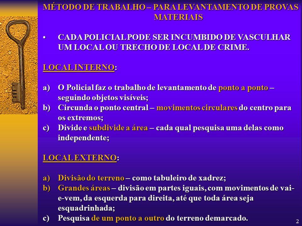 MÉTODO DE TRABALHO – PARA LEVANTAMENTO DE PROVAS MATERIAIS