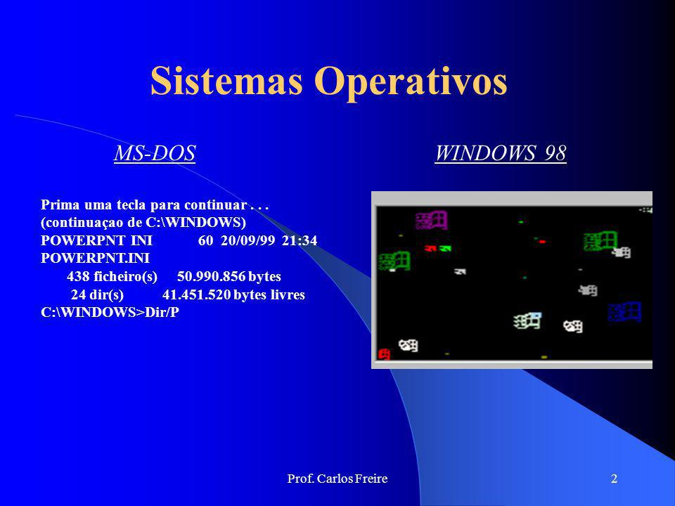 Sistemas Operativos MS-DOS WINDOWS 98