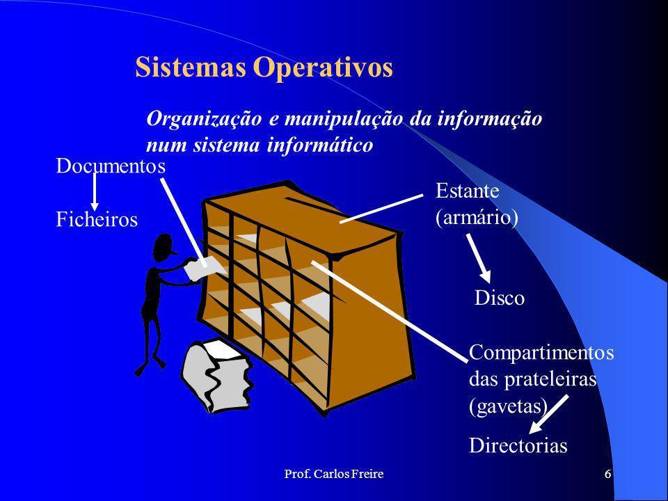 Sistemas Operativos Organização e manipulação da informação