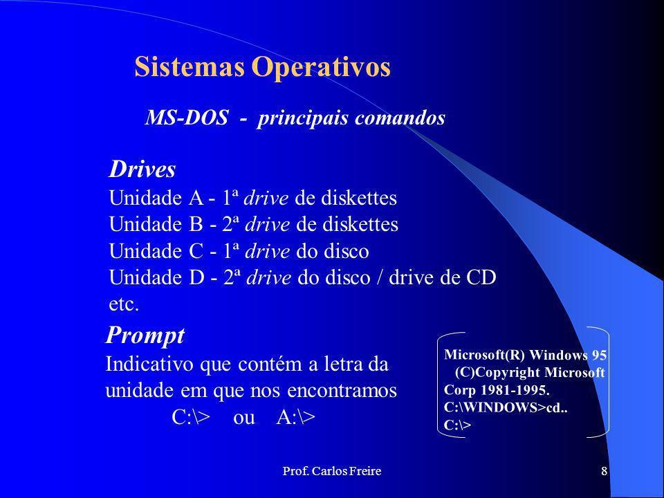 Sistemas Operativos Drives Prompt MS-DOS - principais comandos