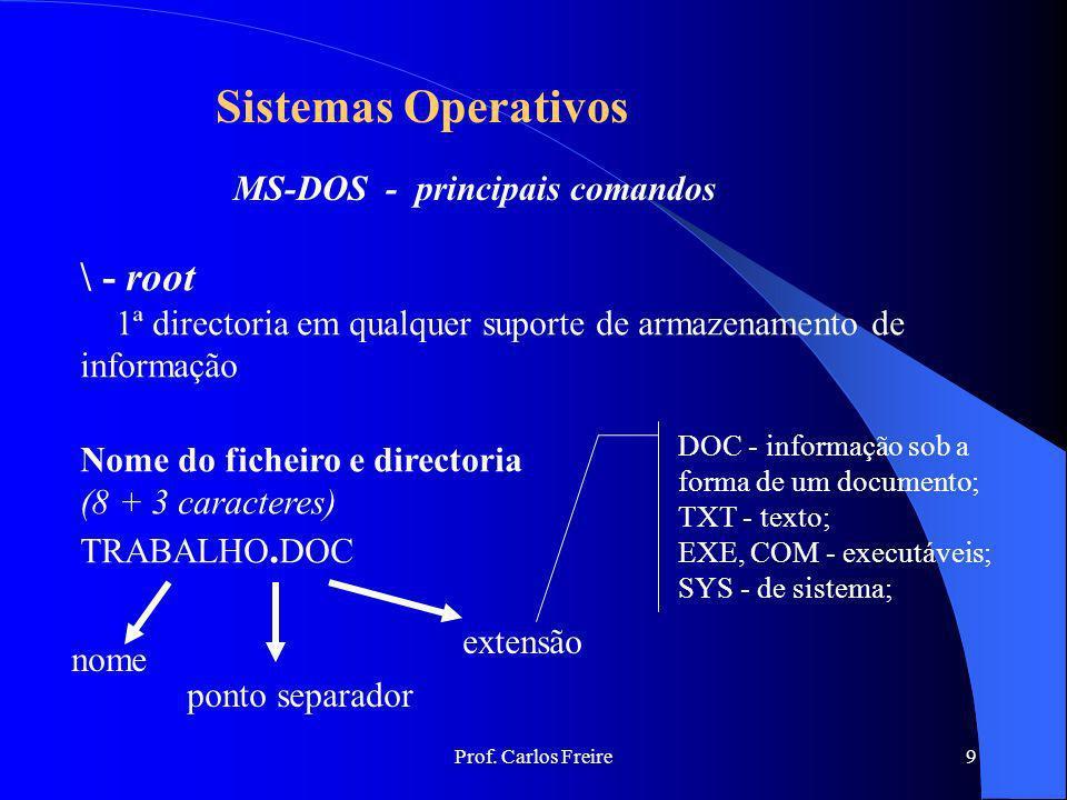 Sistemas Operativos \ - root MS-DOS - principais comandos