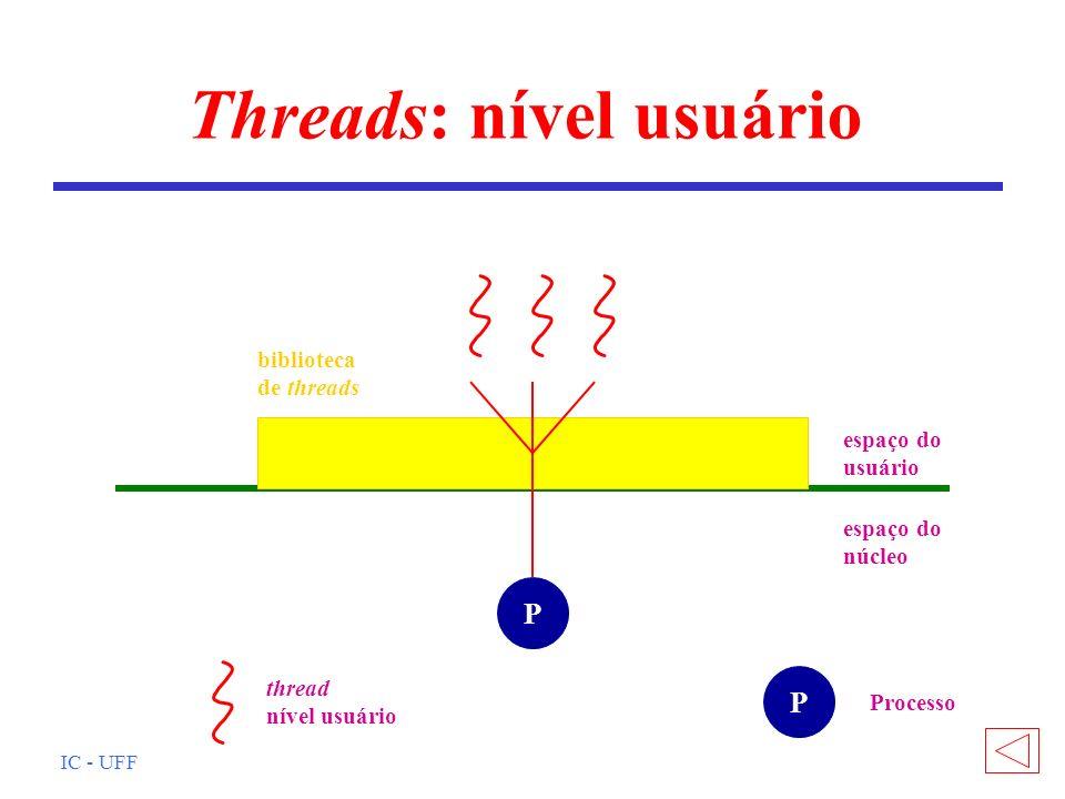 Threads: nível usuário