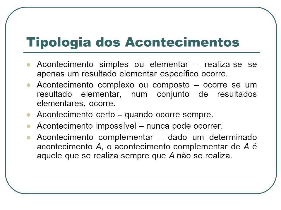 Tipologia dos Acontecimentos