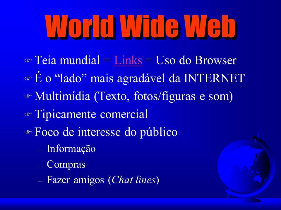 World Wide Web Teia mundial = Links = Uso do Browser