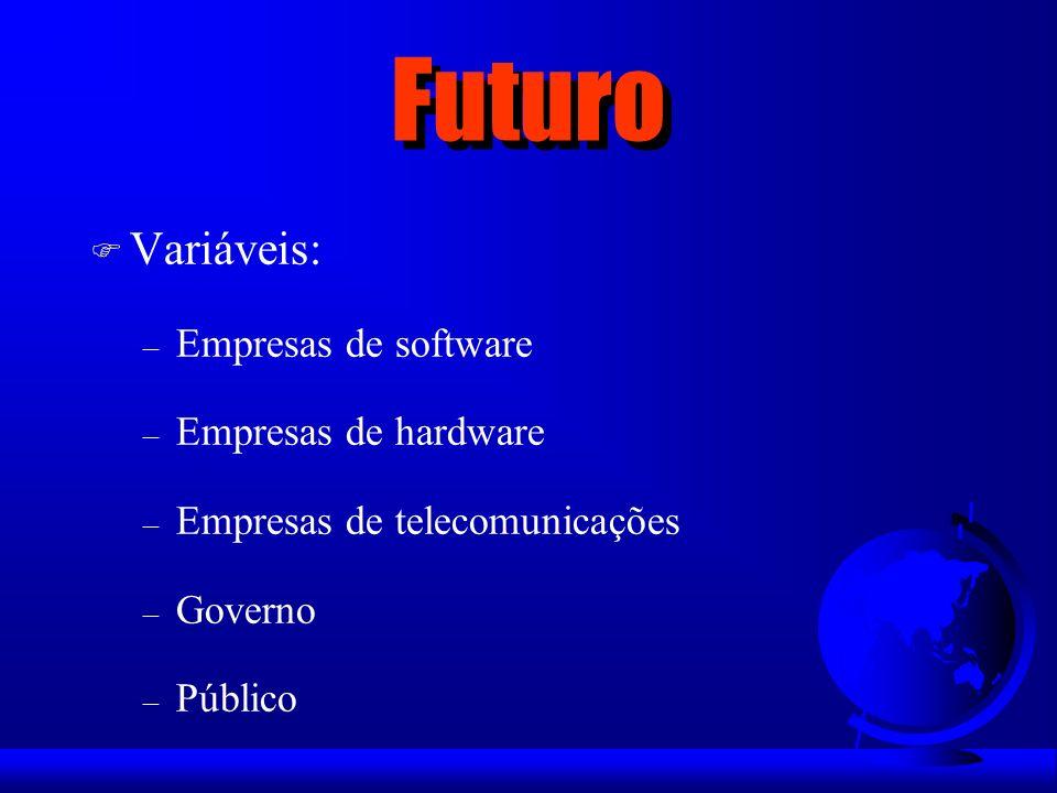 Futuro Variáveis: Empresas de software Empresas de hardware