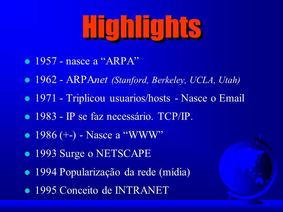 Highlights 1957 - nasce a ARPA
