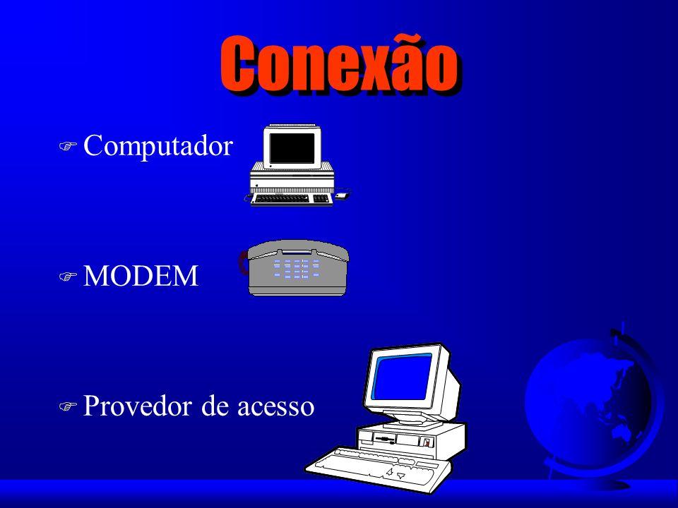 Conexão Computador MODEM Provedor de acesso
