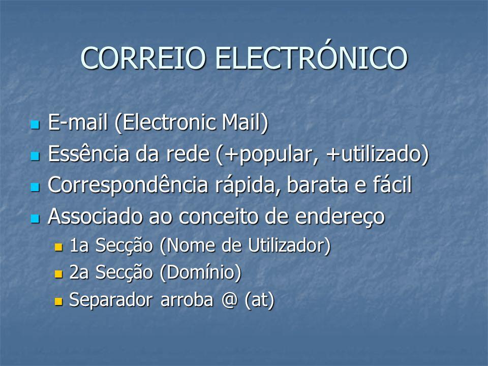 CORREIO ELECTRÓNICO E-mail (Electronic Mail)