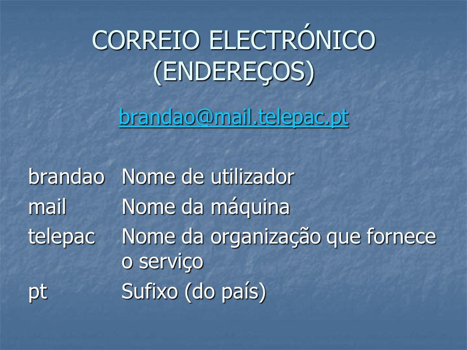 CORREIO ELECTRÓNICO (ENDEREÇOS)